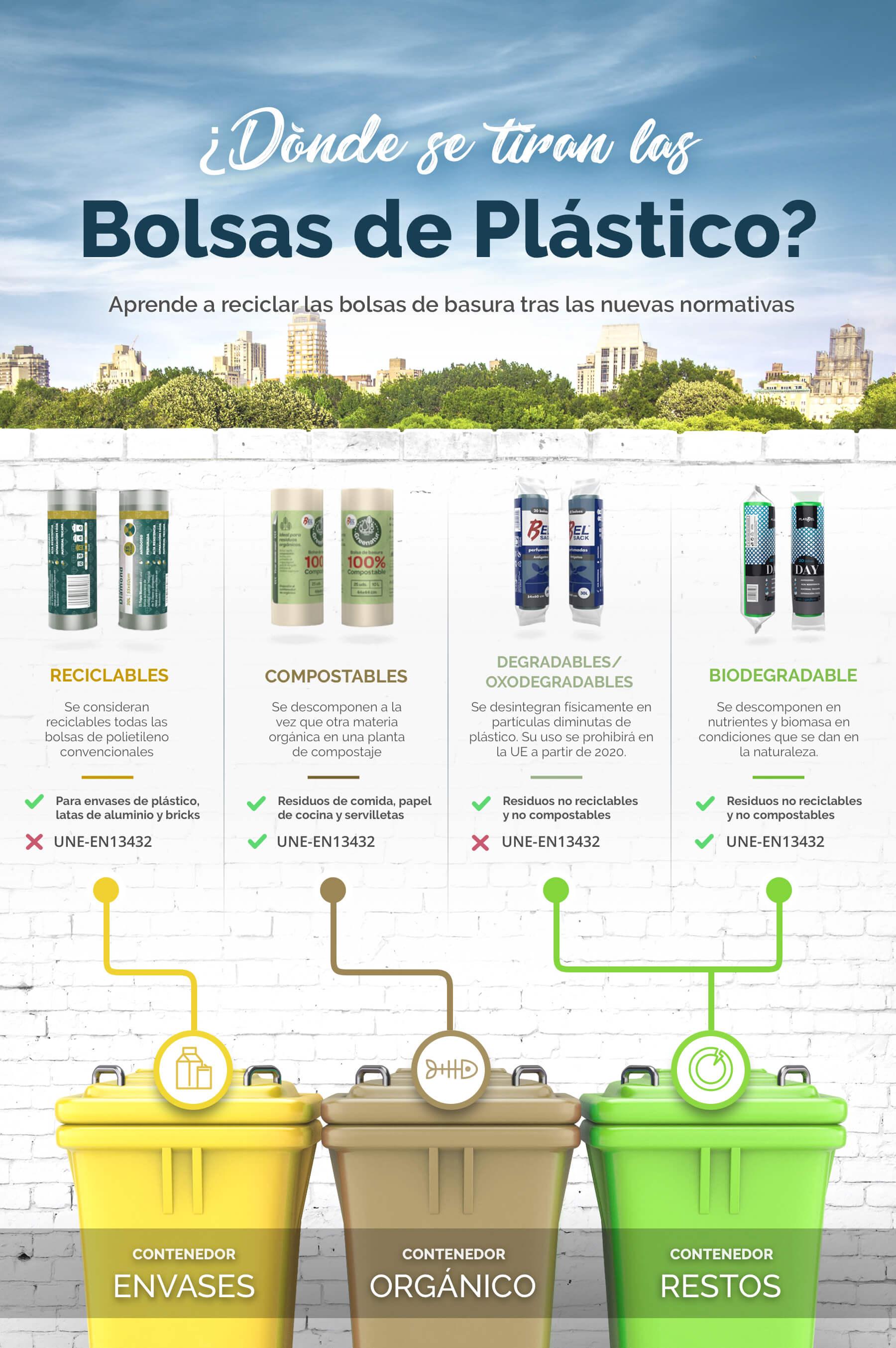 Reciclar bolsas de plástico: ¿tienes claro en qué contenedor se depositan?